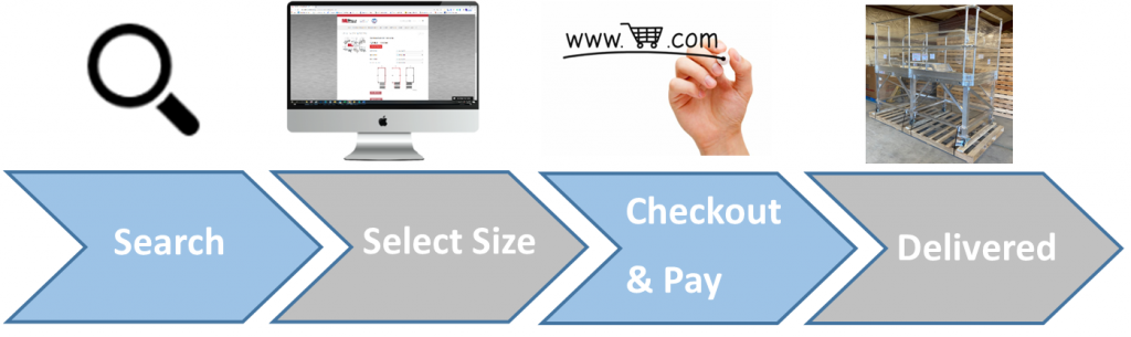 Work Platforms Buy Online